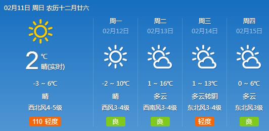 河南连发52条大风预警!气温飙至15℃再降到
