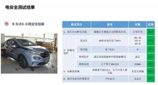 北汽新能源车全面开售8.png