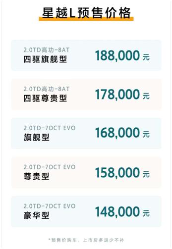 SUV颠覆者吉利星越L开启全球预售.png