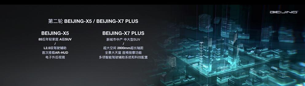全球首款搭载鸿蒙系统燃油SUV即将亮相4.jpg