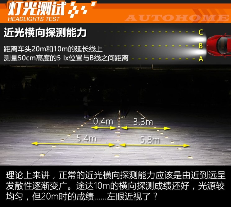 郑州日产 途达 2018款 2.5L 自动四驱旗舰版