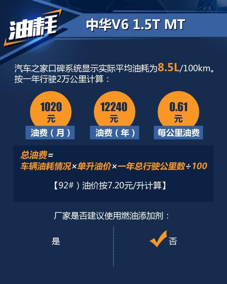 华晨中华 中华V6 2018款 1.5T 手动都市型