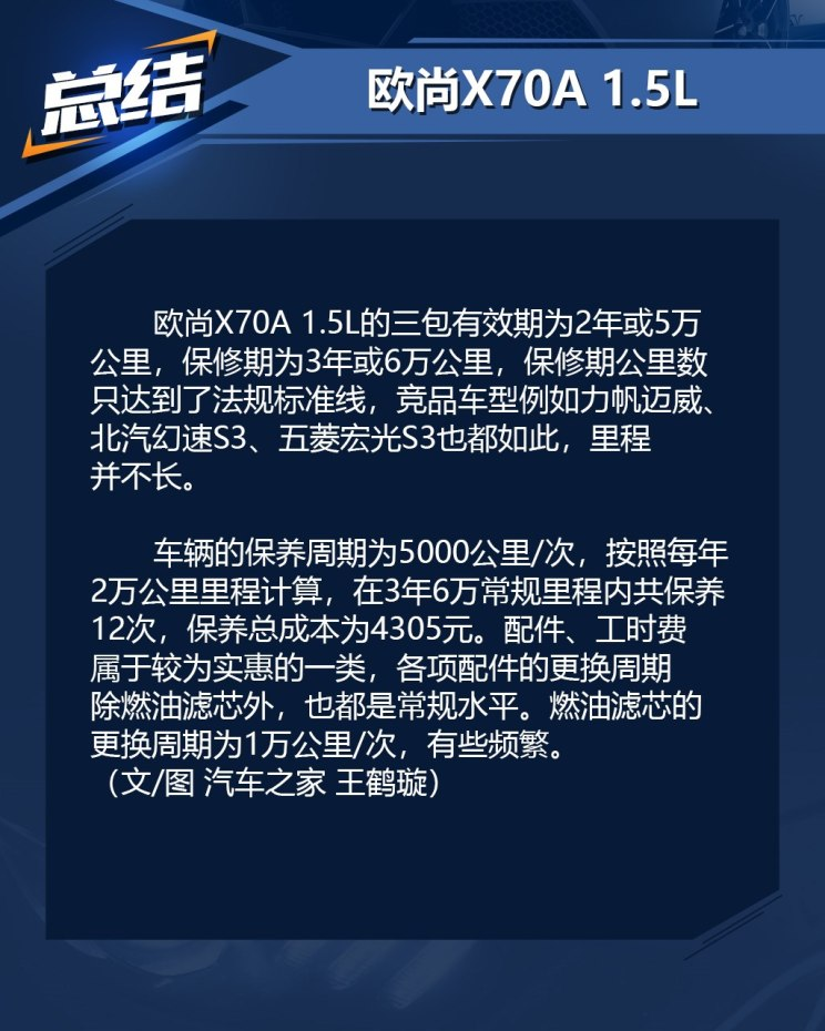 长安汽车 欧尚X70A 2018款 1.5L 手动精英型