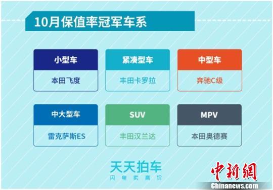 大数据报告指:中国二手车跨区域溢价凸显京沪蓉等输出最活跃