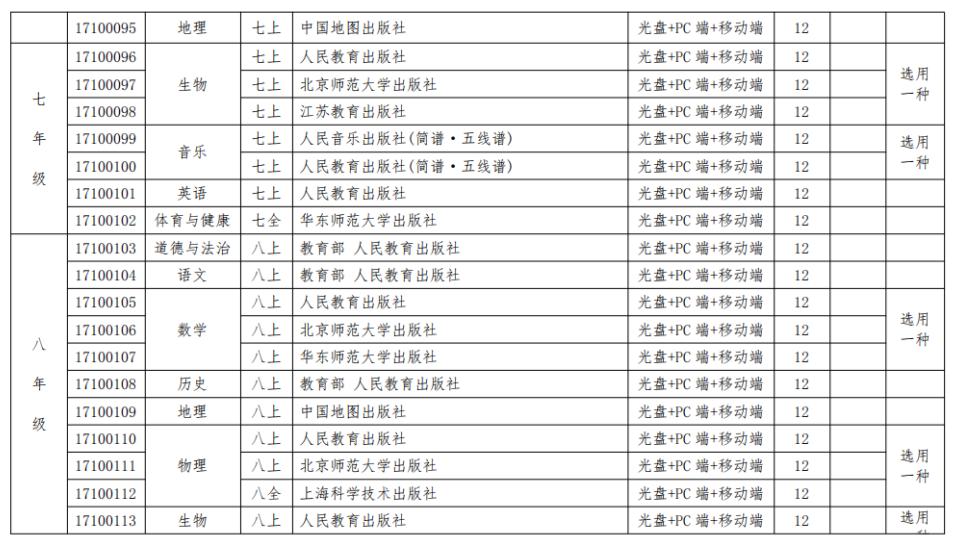 《【麒麟城主管】今年秋季,河南中小学将用这些电教教材!》