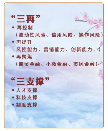 郑州银行三稳.png