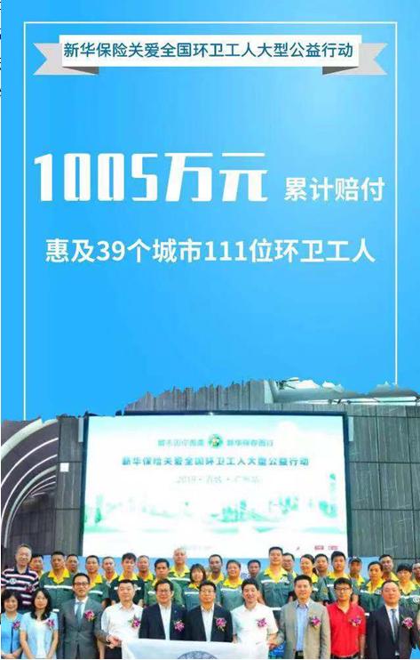 新华保险环卫工关爱.png