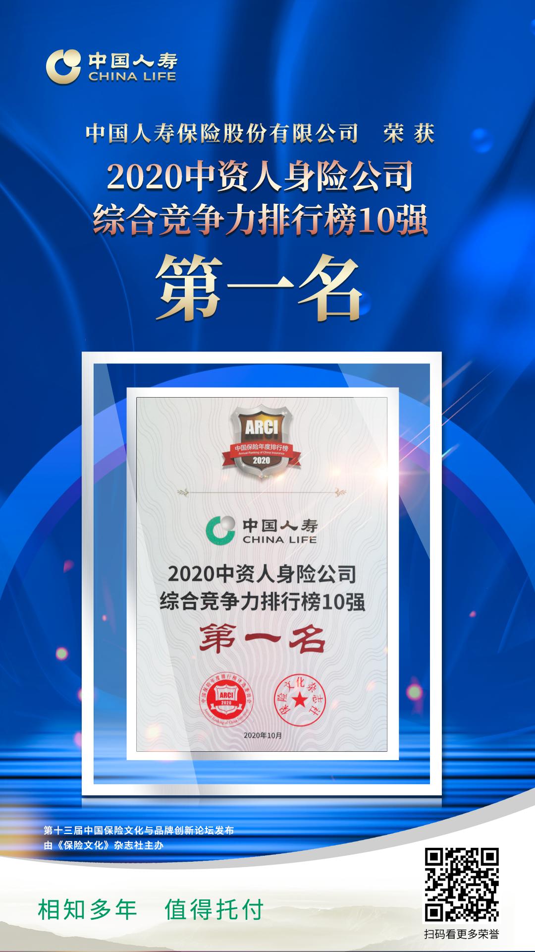 """0中国人寿荣列""""2020年中资人身险公司综合 竞争力排行榜10强""""第一名.png"""