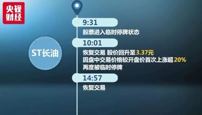 """""""重新上市第一股""""开盘大跌34.8%.png"""