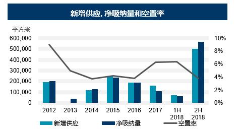 郑州商业地产成绩单7.png