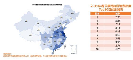 春节消费热度TOP10城市.jpg