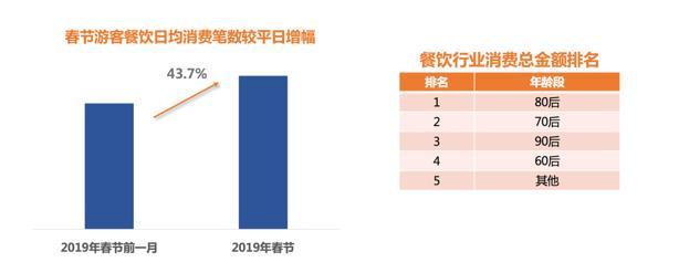 春节消费热度TOP10城市5.jpg