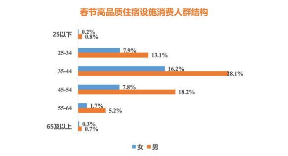 春节消费热度TOP10城市4.jpg