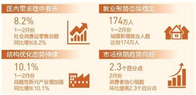 中国经济开局平稳.jpg