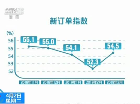 中国物流景气指数2.jpg