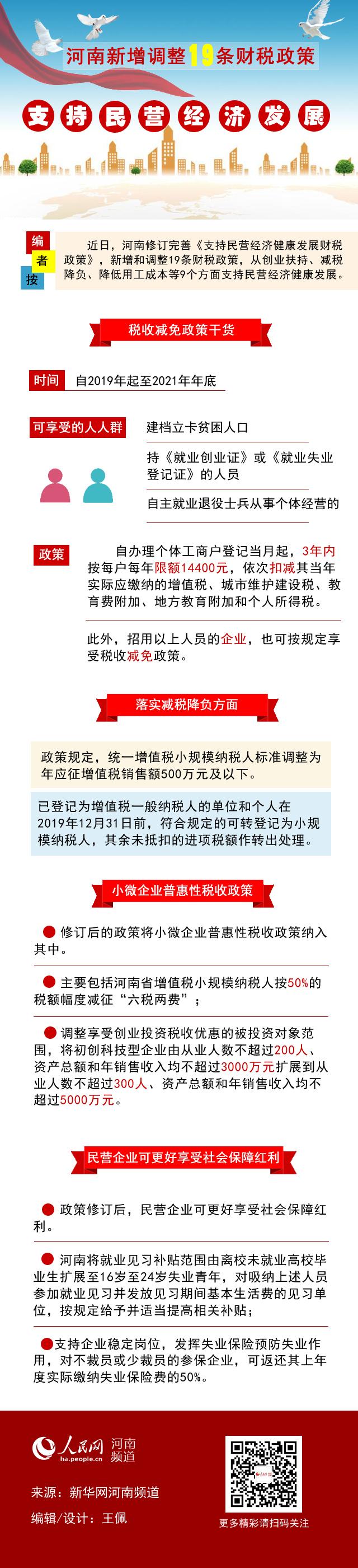 河南支持民营企业有新招.jpg