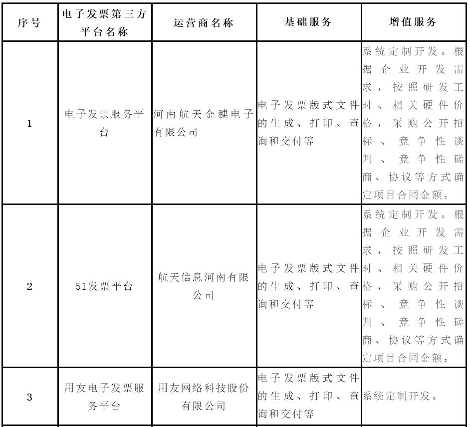 河南省税务局公布电子发票第三方平台备案名单