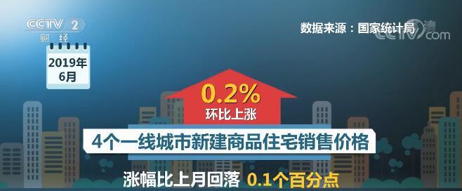 6月70大中城市商品住宅价格稳中有降