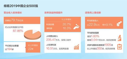 2019中国企业500强.jpg