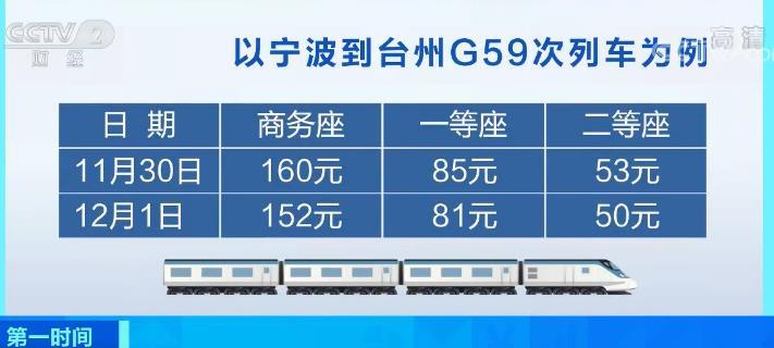 列车票价调整2.jpg