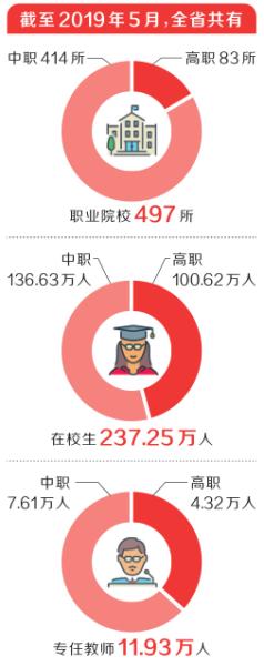 河南新一轮职教改革实施方案出炉.jpg
