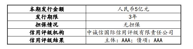 永城煤电控股拟发行5亿元中票,归还有息负债