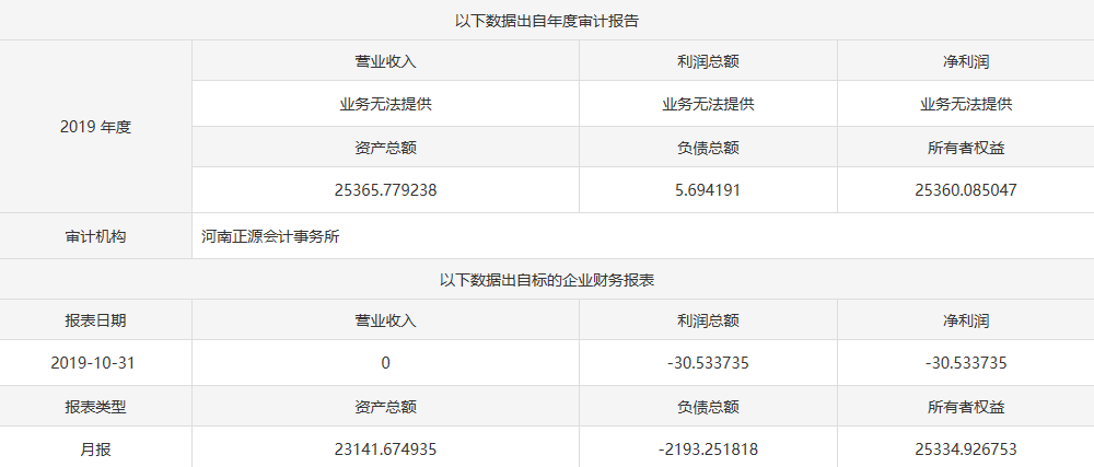 鑫桂房地产95%国有股权挂牌转让,转让底价2.43亿元