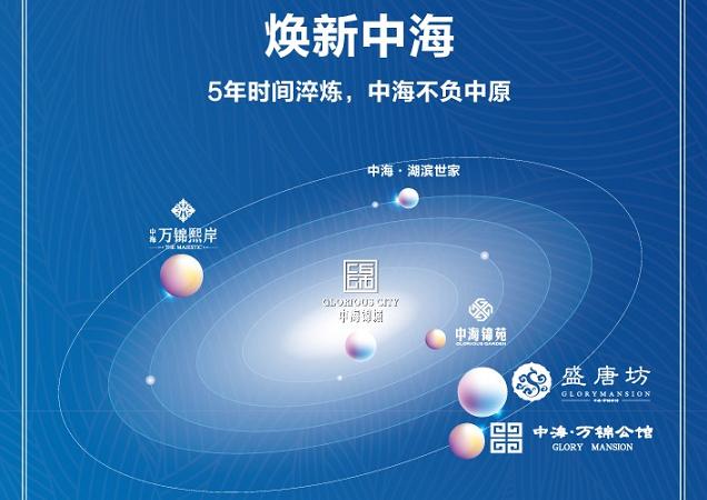 5年,再焕新——中海地产郑州公司战略品牌发布会璀璨盛启