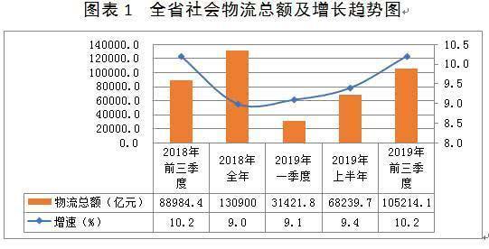 中部六省第一!前三季度,河南快递小哥共送出包裹14.3亿件