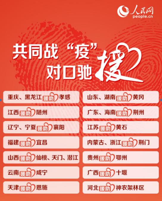 """《【超越娱乐网站】解读中国战疫中的文化力量系列之一: """"人民至上!生命至上!""""》"""