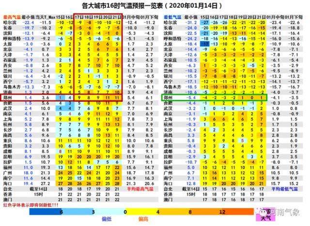 """河南开启""""雨雪""""模式,今夜到明天多地有小雪,局部中到大雪"""