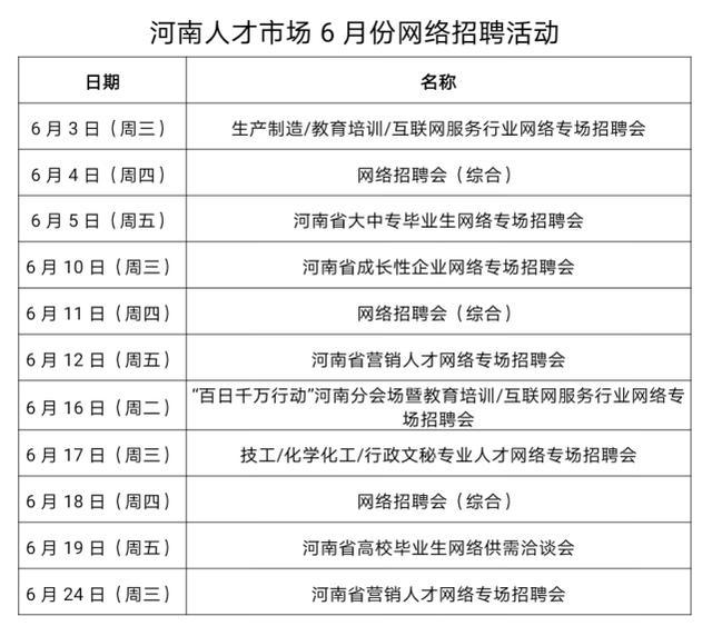 找工作速看!河南6月份将举办11场网络招聘活动,涉及多个专业