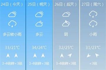 """周四放假!高速免费?天气?关于端午""""小长假""""这些要知"""