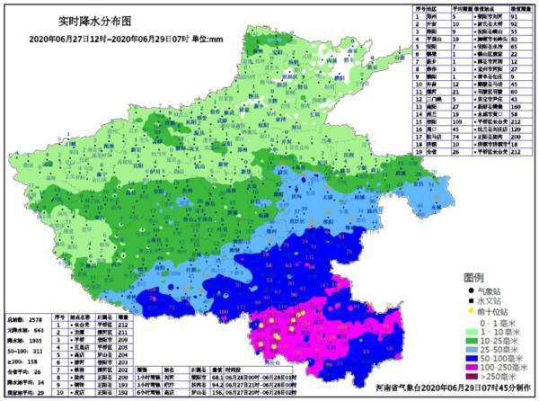 6月27日、28日暴雨 河南气象发布暴雨雷电预警436条 7月4日降雨再来