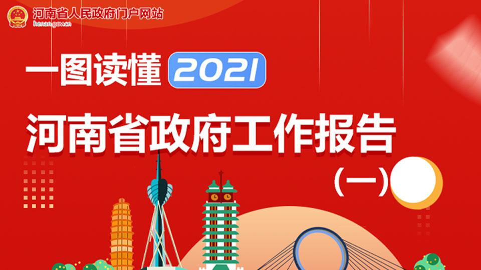 一图读懂 | 2021年河南省政府工作报告