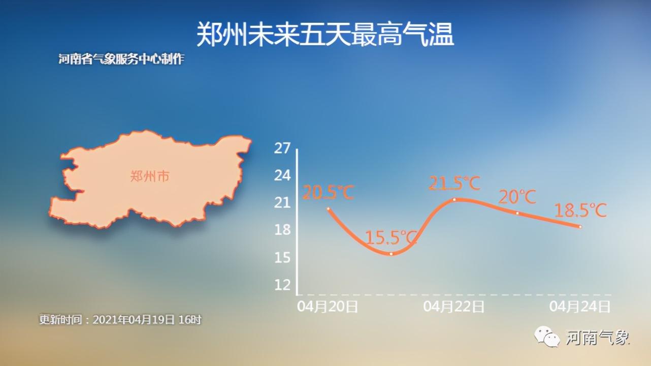"""最高温骤降10℃!河南未来三天""""绿""""成一片,这些地区将迎大雨、暴雨和雷电"""