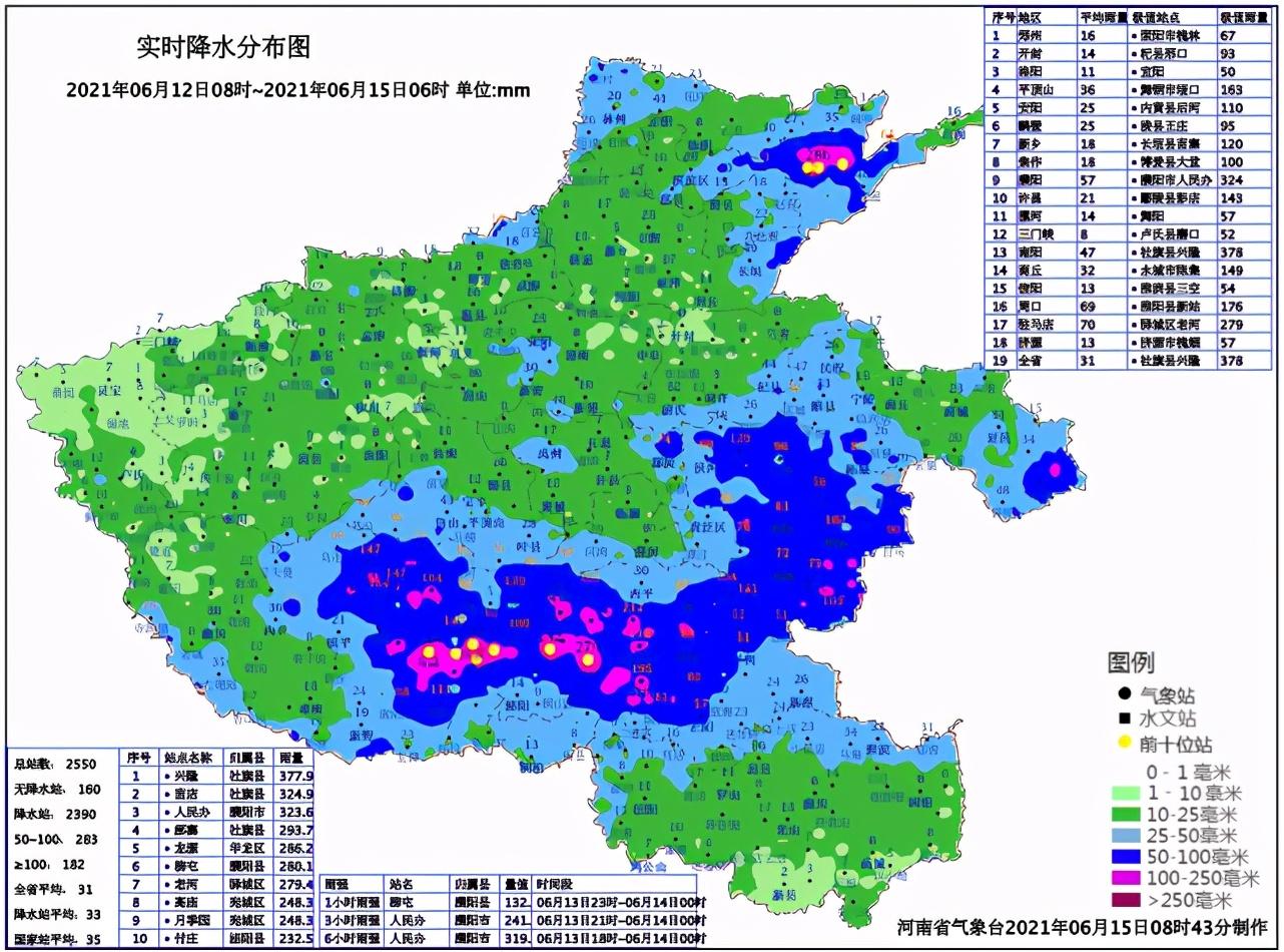 雨还没停,河南这些地区仍有暴雨!6月17日全省降水结束