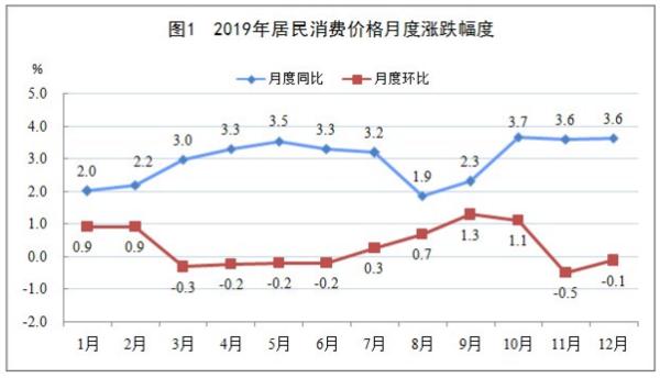 许昌2021年上半年gdp总量_广东省上半年GDP增幅 深圳领先汕尾垫底