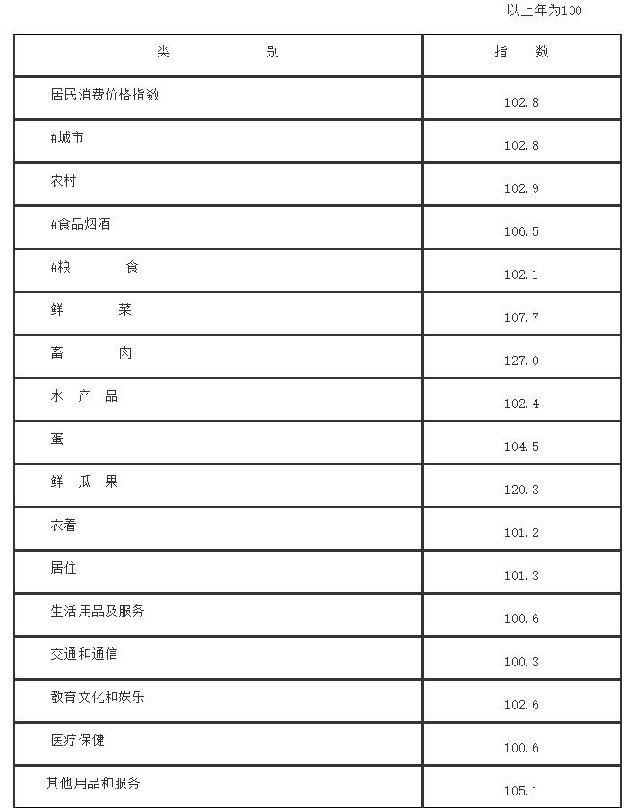 周口gdp靠什么增长_荟智专栏 2019中国百强区发布 广东一个区,GDP超过100多个国家
