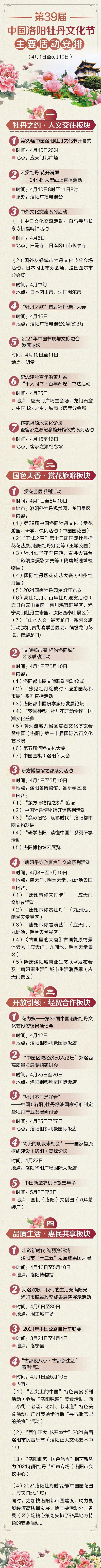 日程表来了!第39届中国洛阳牡丹文化节主要活动安排出炉,可期待的节目太多