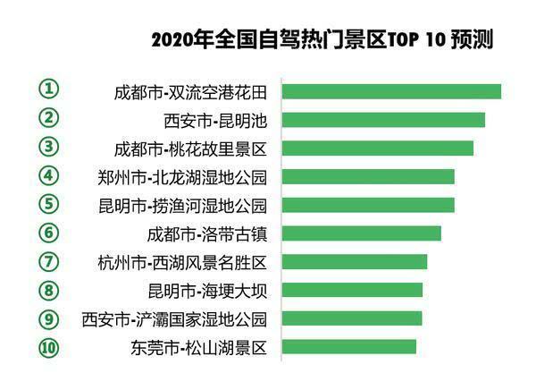 数据显示:清明假期将临,郑州周边这些景点人气最高