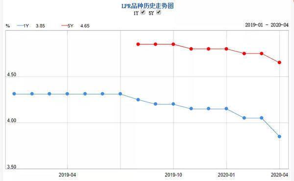 郑州二手房市场凉凉?今年二手房低于市场均价,才入得了购房者法眼